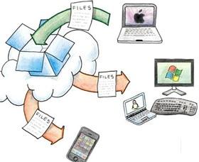 dropbox compartir archivos sincronizar archivos en la nube