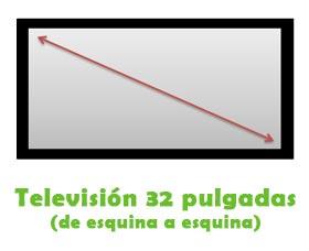 Cual televisi n comprar cual es la mejor tv para mi - Cuanto mide una tele de 32 pulgadas ...