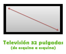 como medir un televisor television
