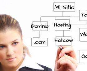 construir un sitio web desde cero planear un website pensar en crear una pagina web