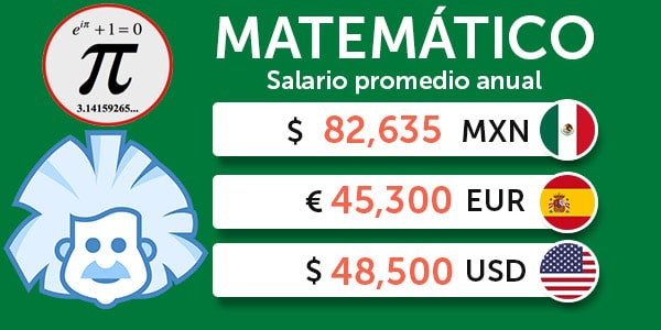 Matemático salario carrera universitaria