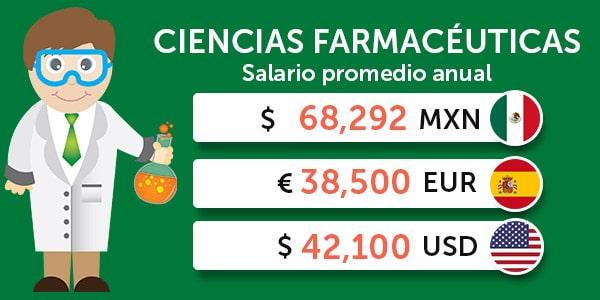mejores carreras Ciencias Farmaceuticas salario