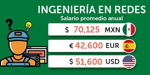 mejores carreras universitarias Ingeniería en redes salario