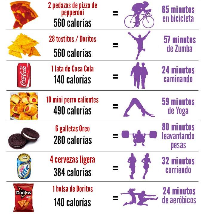 ejercicios o comer menos metas perder peso