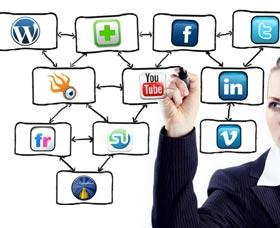 ganar dinero con dropship medios sociales ganar dinero