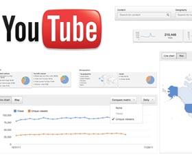 ganar dinero con youtube como construir una audiencia