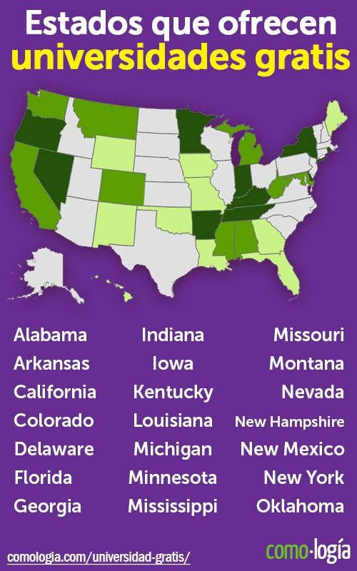estados con universidades gratis
