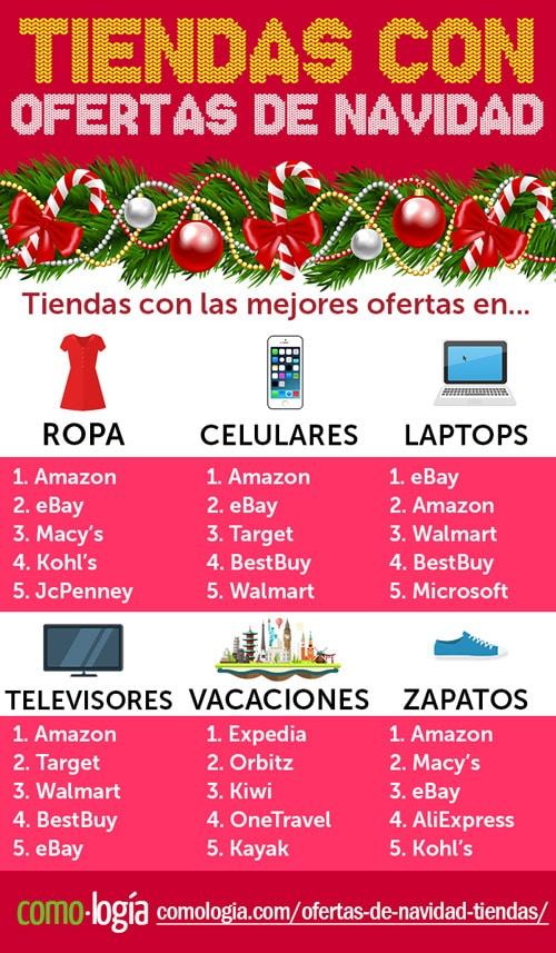 tiendas con ofertas navidenas