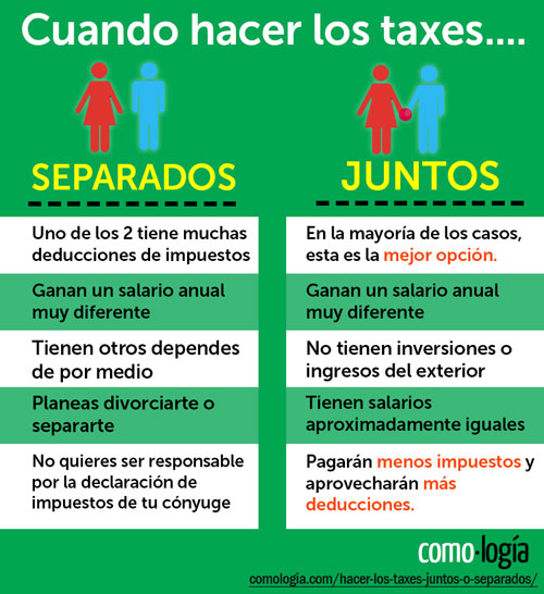 hacer los impuestos juntos o separados