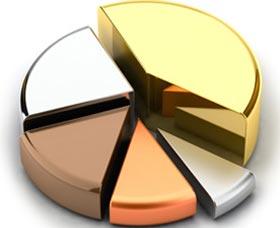 Invertir en un fondo mutuo: Diversificación