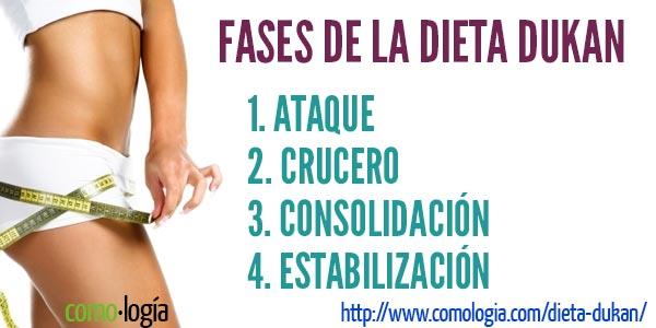 Dieta dukan dieta para adelgazar usada por los famosos - Alimentos permitidos fase crucero ...