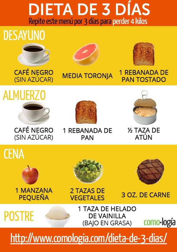dieta-de-3-dias-menu.jpg