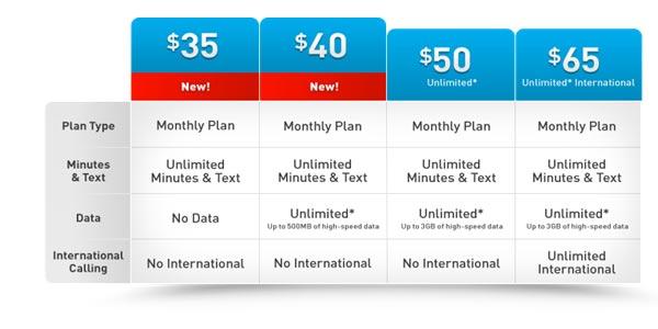 planes de net10 wireless