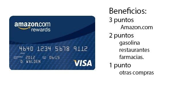 Tarjeta Amazon Prime