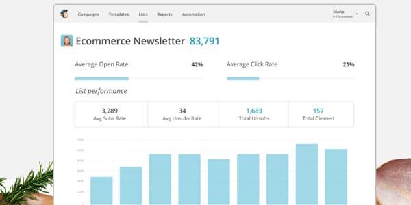 Mailchimp analisis extensivo de tus emails y reportes detallados
