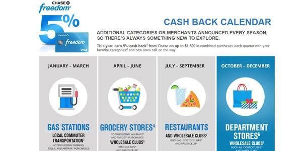 Mejores tarjetas de credito con recompensas chase freedom cashback