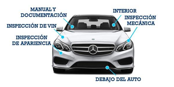 Debes comprar un auto certified pre owned inspeccionado auto usado certificado