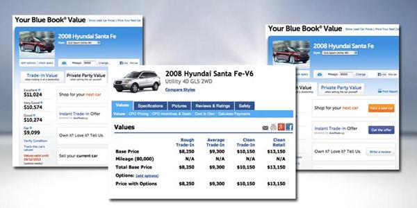 Cómo Kelley Blue Book calcula el precio de un auto usado