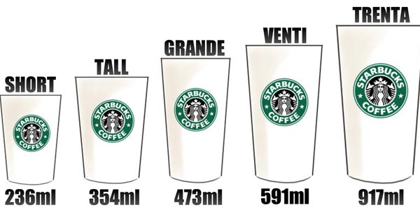 """Ordena el tamaño de café secreto: """"short"""""""