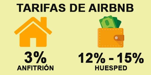 tarifas de airbnb comision