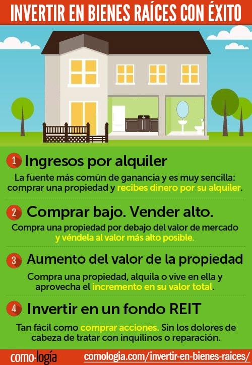 cómo invertir en bienes raíces