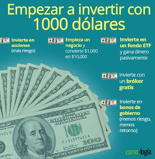 empezar a invertir con 1000 dólares bolsa