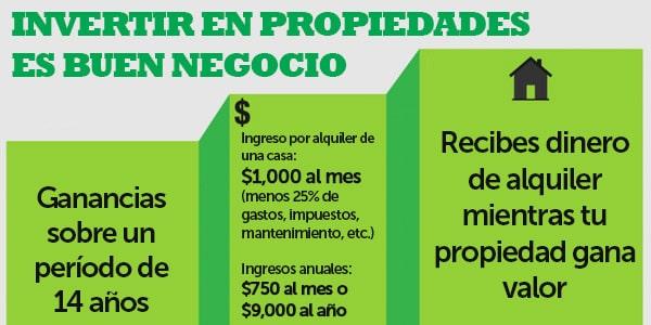 Invertir en forex argentina