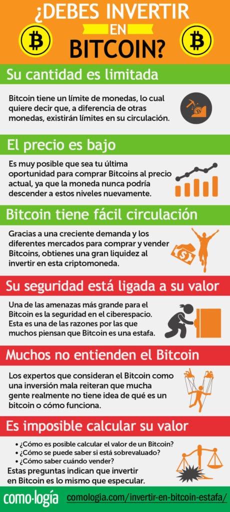 debes invertir en bitcoin estafa