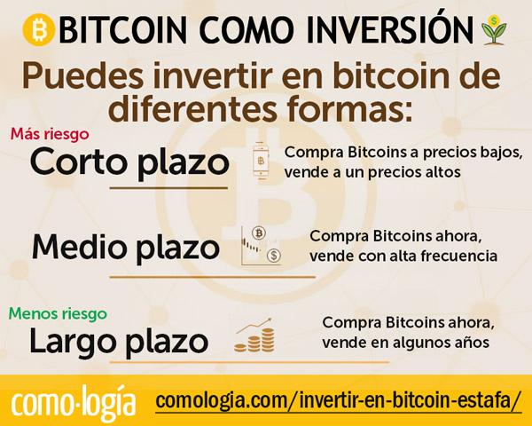 Bitcoin: la moneda en la economía digital
