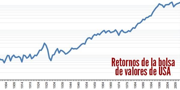 mejor retorno en la bolsa de valores