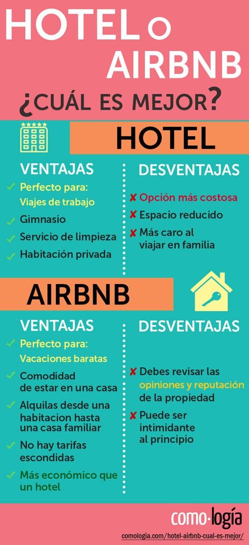 hotel o airbnb costo precio ventajas desventajas