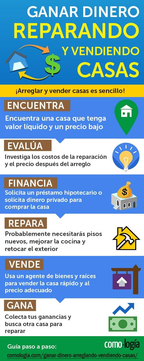 ganar dinero reparando casas