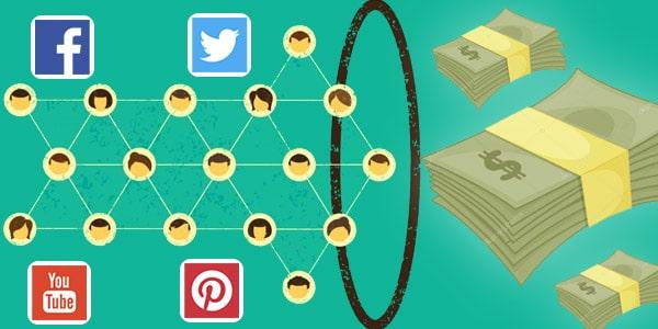 como encontrar clientes redes sociales