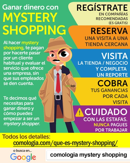 ganar dinero mystery shopping