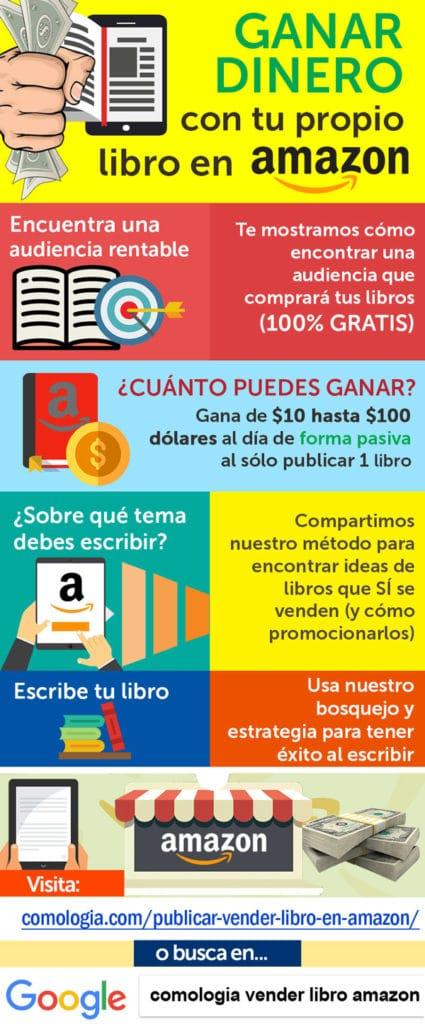 vender publicar libro amazon ganar dinero