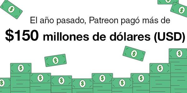 ganar dinero patreon cuanto paga